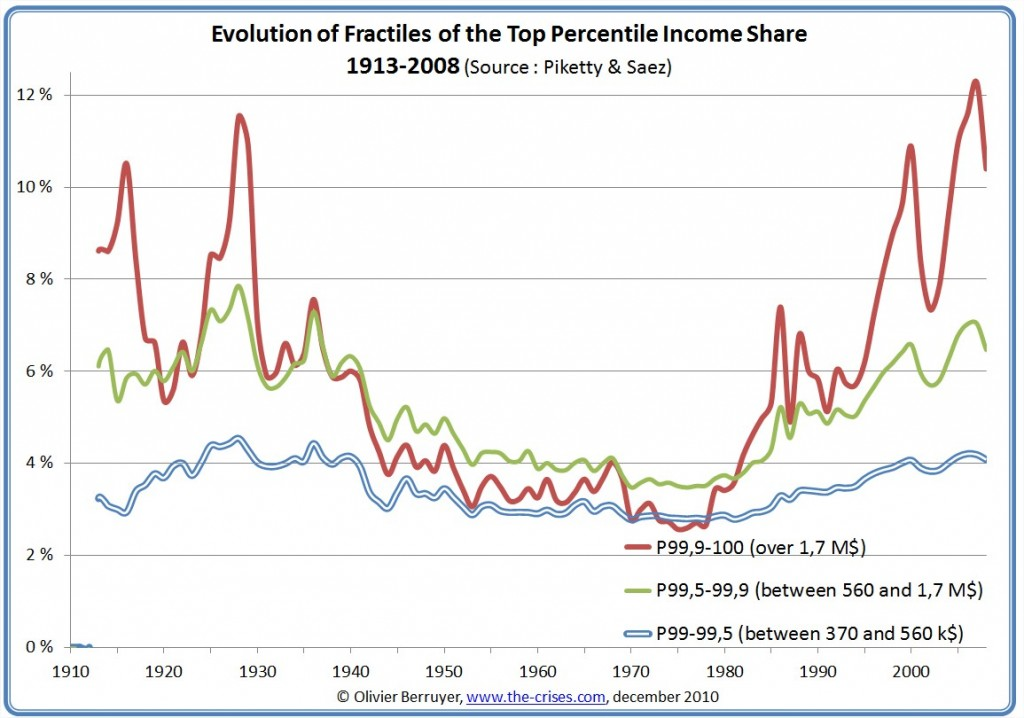 income-inequality-usa-05